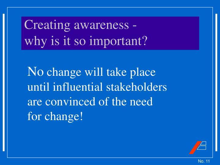 Creating awareness -
