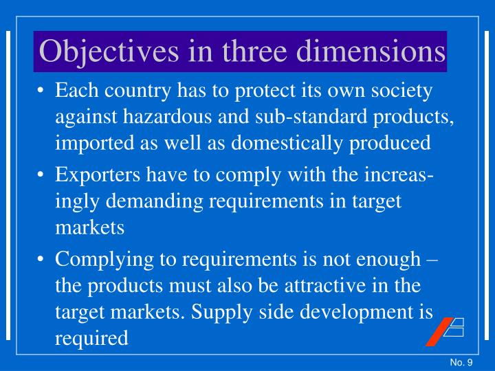 Objectives in three dimensions