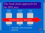 the food chain approach for the sps area