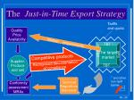 the just in time export strategy