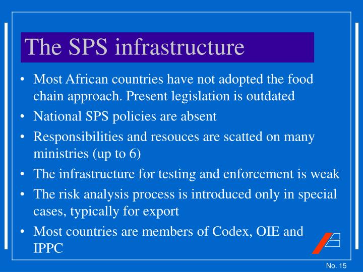 The SPS infrastructure
