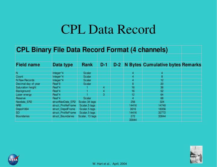 CPL Data Record