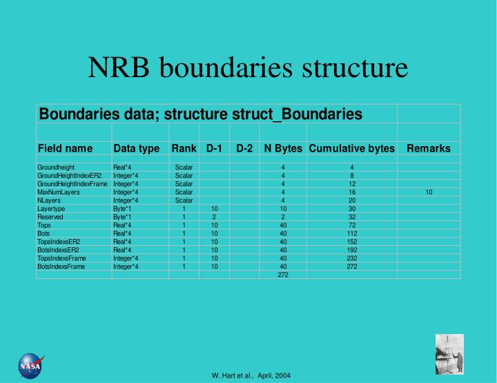 NRB boundaries structure