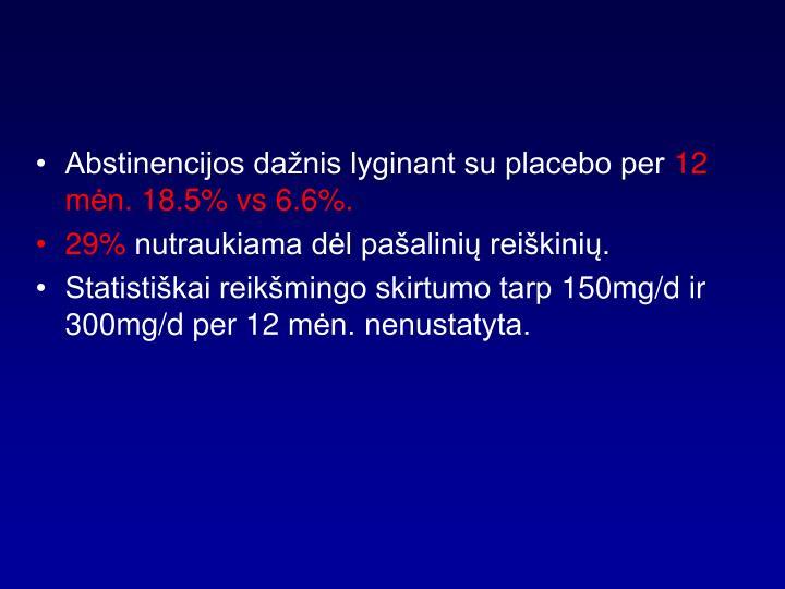 Abstinencijos dažnis lyginant su placebo per