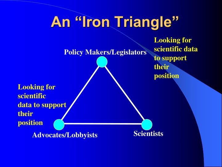 "An ""Iron Triangle"""