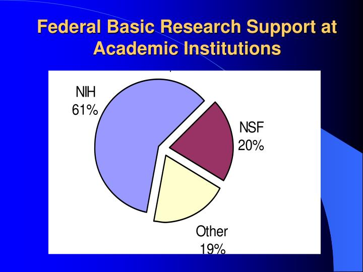 Federal Basic Research Support at Academic Institutions