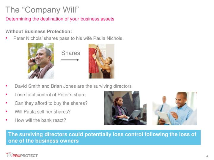 "The ""Company Will"""