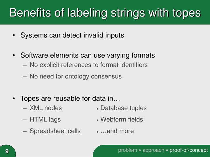 Benefits of labeling strings with topes