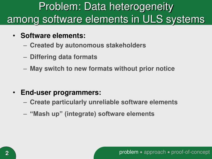 Problem: Data heterogeneity