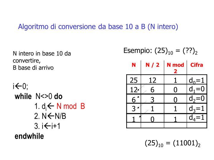 Algoritmo di conversione