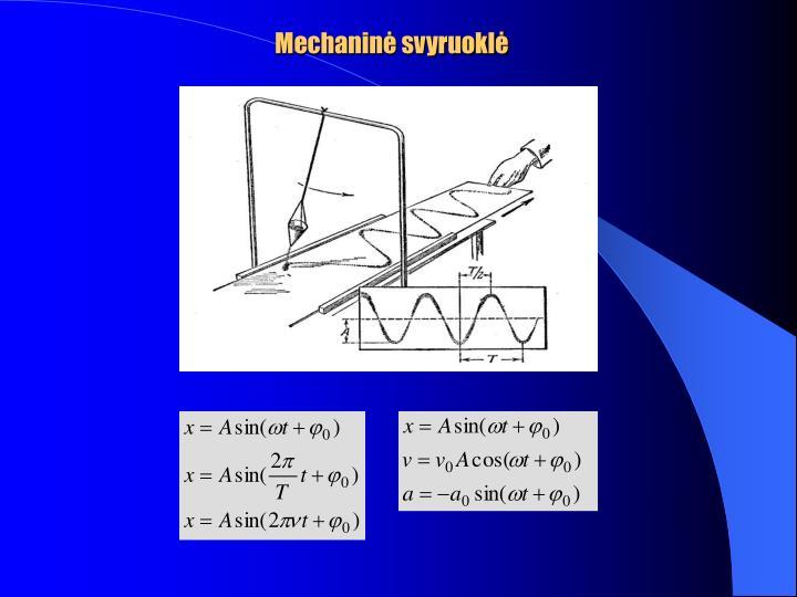 Mechaninė svyruoklė