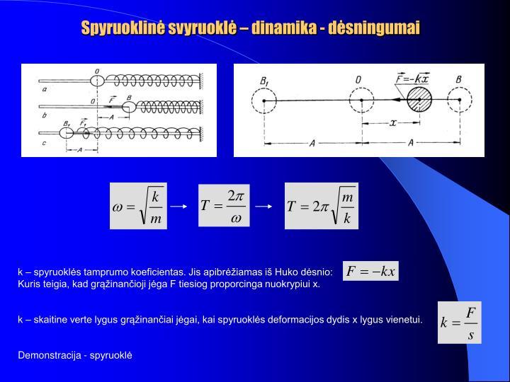 Spyruoklinė svyruoklė – dinamika - dėsningumai