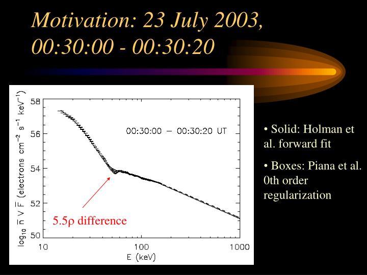 Motivation: 23 July 2003, 00:30:00 - 00:30:20