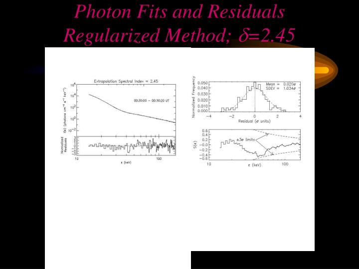 Photon Fits and Residuals