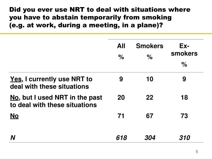 Did you ever use NRT to deal with situations where