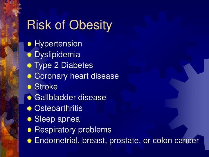 Risk of Obesity