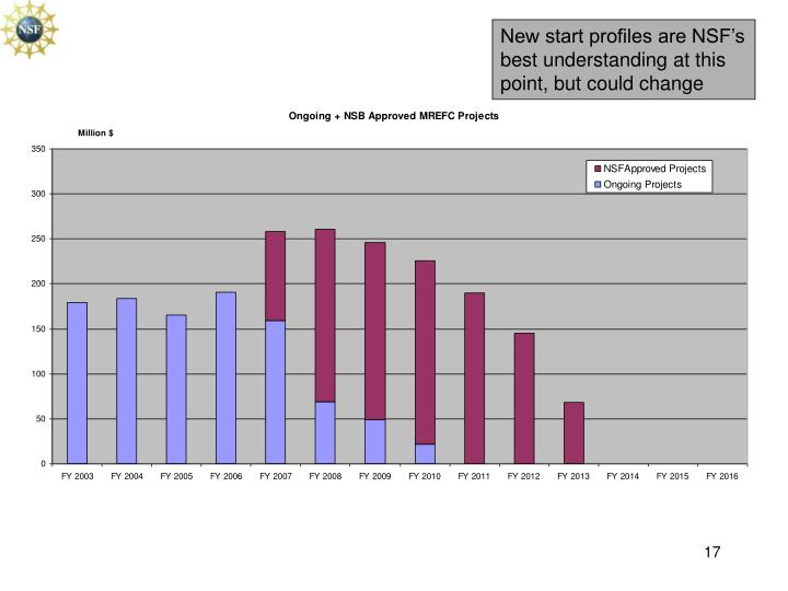 New start profiles are NSF's best understanding at this point, but could change