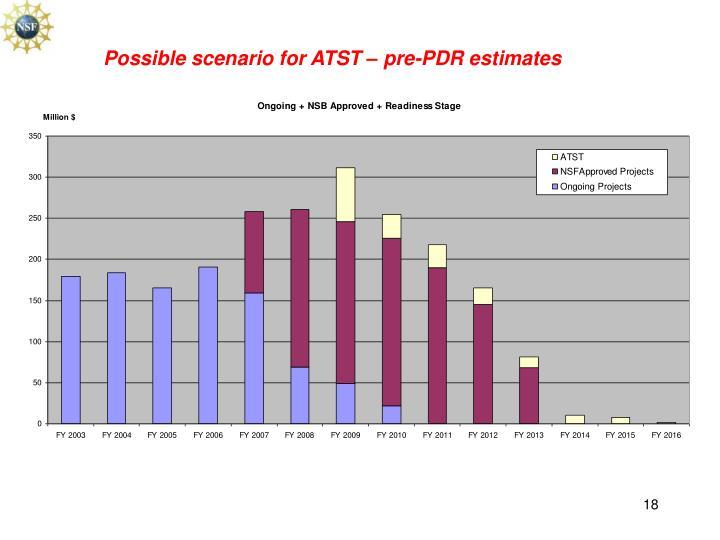 Possible scenario for ATST – pre-PDR estimates
