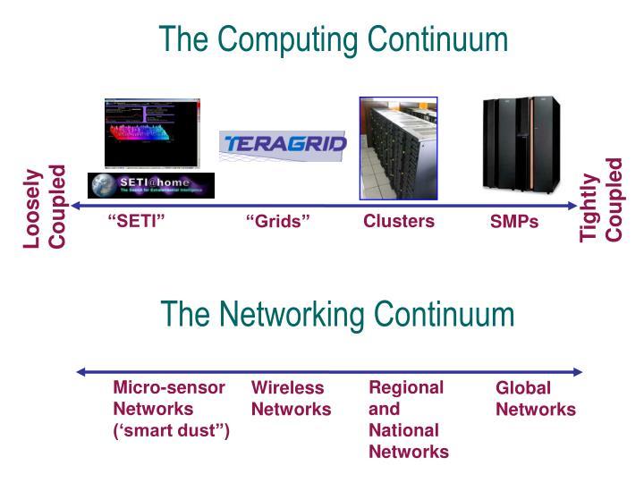 The Computing Continuum