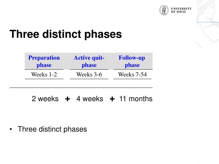 Three distinct phases