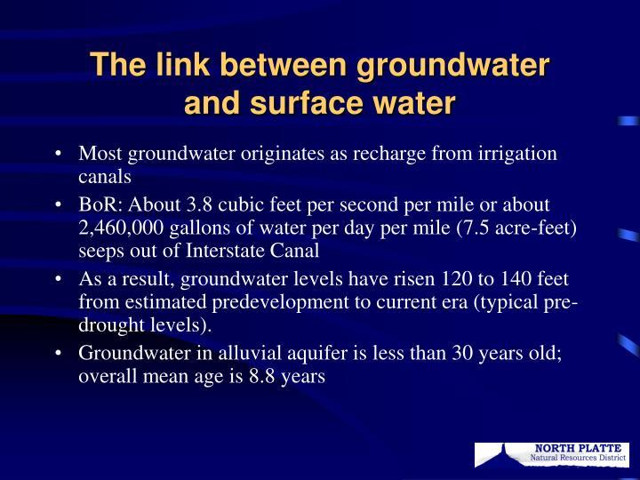 The link between groundwater