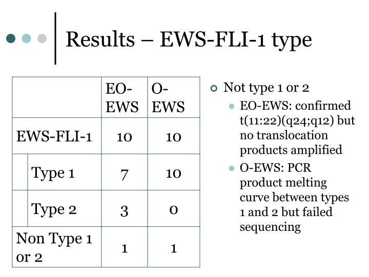 Results – EWS-FLI-1 type