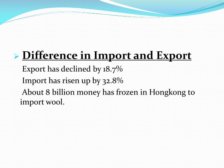 Difference in Import and Export