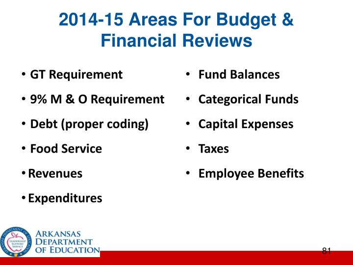 2014-15 Areas For Budget & Financial Reviews
