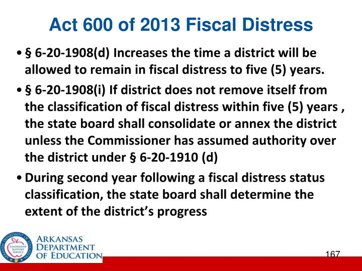 Act 600 of 2013 Fiscal Distress