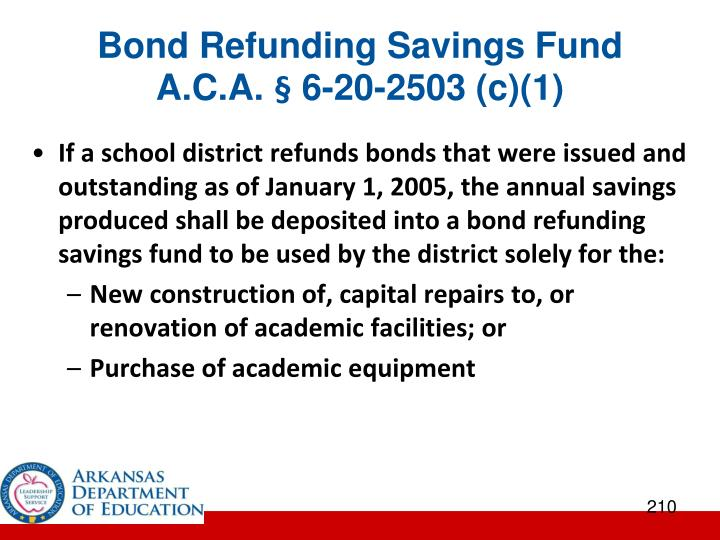 Bond Refunding Savings Fund