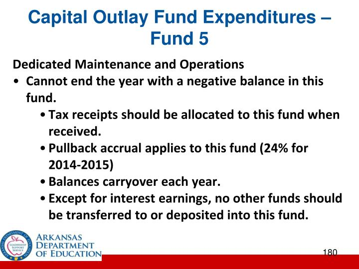 Capital Outlay Fund