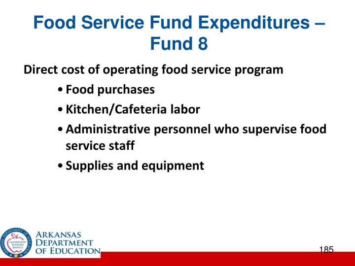 Food Service Fund Expenditures – Fund 8