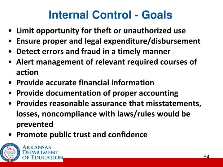 Internal Control - Goals