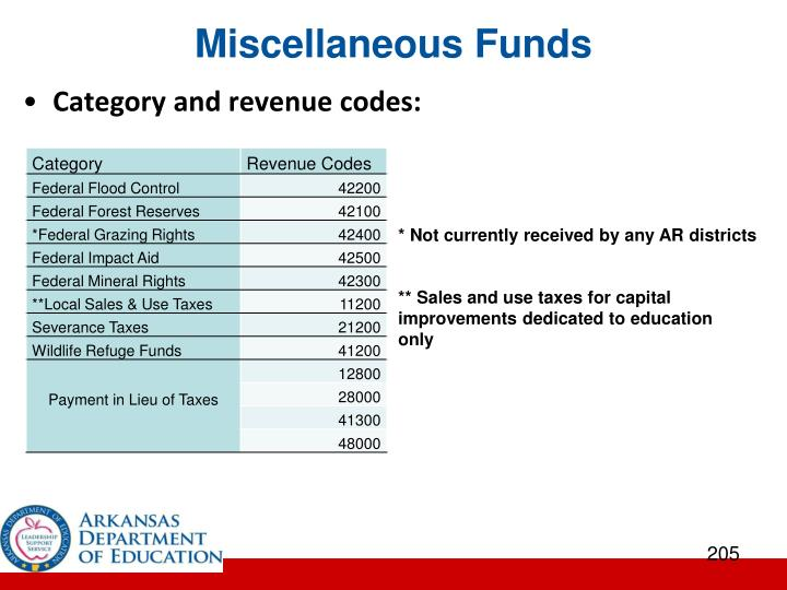 Miscellaneous Funds