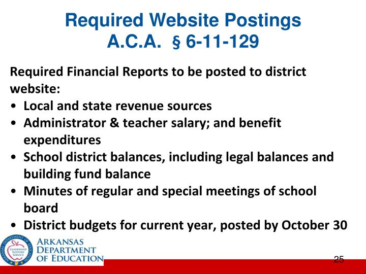 Required Website Postings