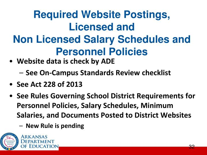Required Website Postings,