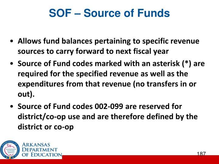 SOF – Source of Funds