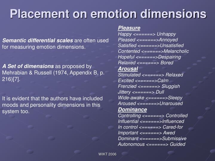 Placement on emotion dimensions