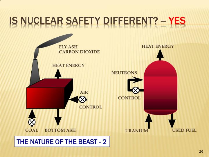 Is Nuclear safety different? --