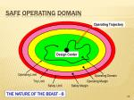 safe operating domain