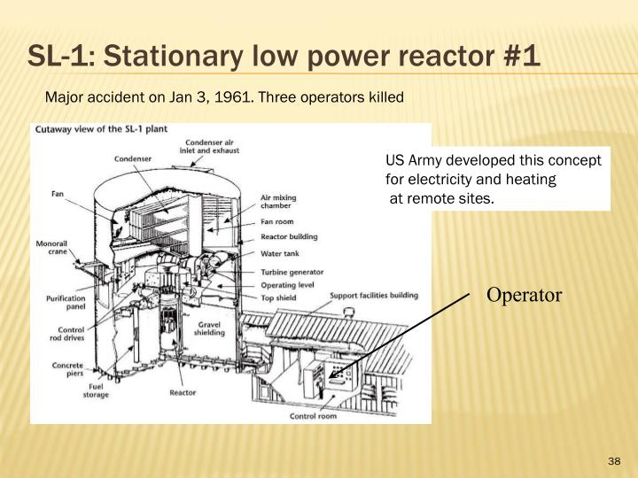 SL-1: Stationary low power reactor #1
