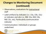 changes to monitoring document continued