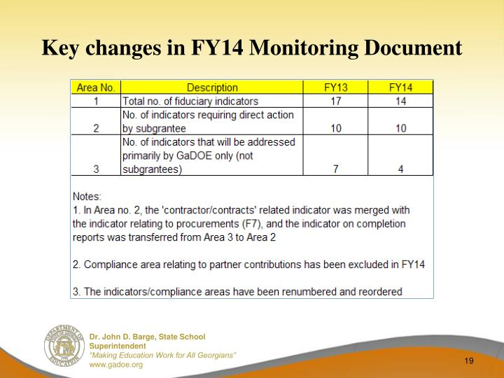 Key changes in FY14 Monitoring Document