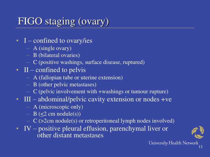 FIGO staging (ovary)