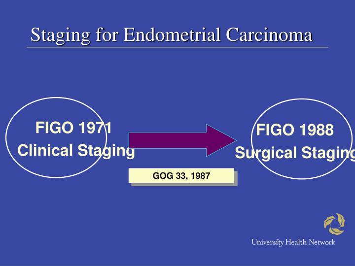 Staging for Endometrial Carcinoma