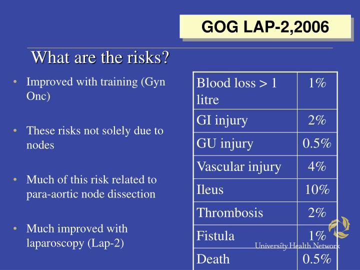 GOG LAP-2,2006