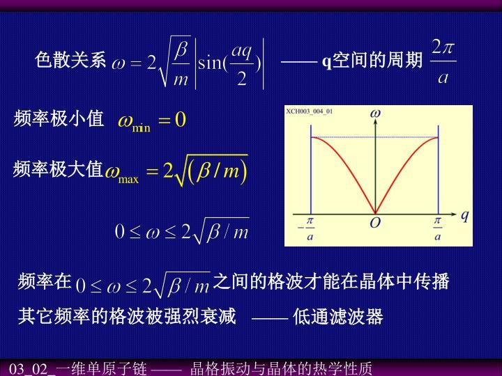 频率在                               之间的格波才能在晶体中传播