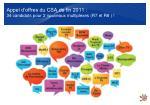 appel d offres du csa de fin 2011 34 candidats pour 2 nouveaux multiplexes r7 et r8