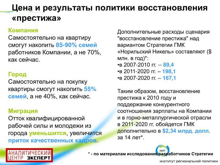 Цена и результаты политики восстановления «престижа»