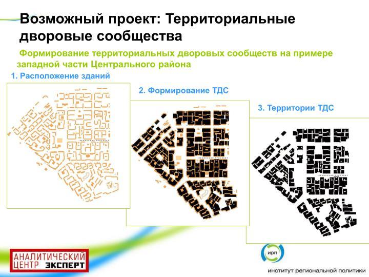 Возможный проект: Территориальные дворовые сообщества
